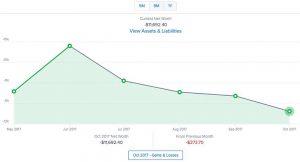 net worth tool