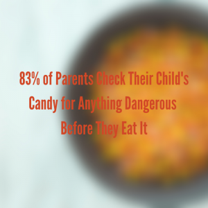 Most Parents Check Their Child's Trick-or-Treating Candy