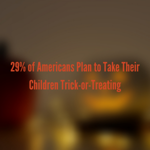 American Parents Plan to take children trick-or-treating