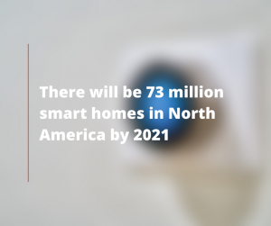 Smart Homes Are All Over North America