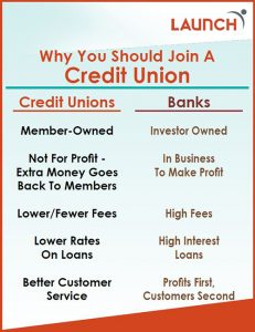 Why You Should Join a Credit Union- Big Banks vs Credit Unions
