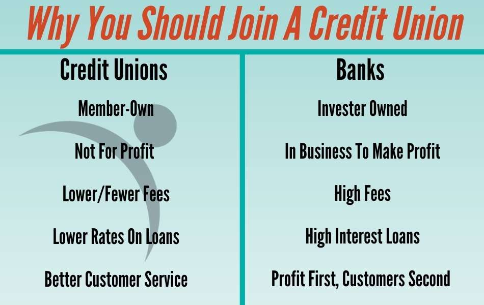 Why You Should Join A Credit Union- Banks vs Credit Unions