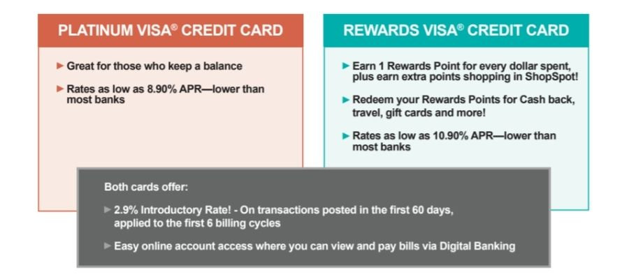 Difference between Launch's 2 credit cards